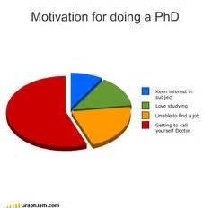PhD Curriculum College of Social Work